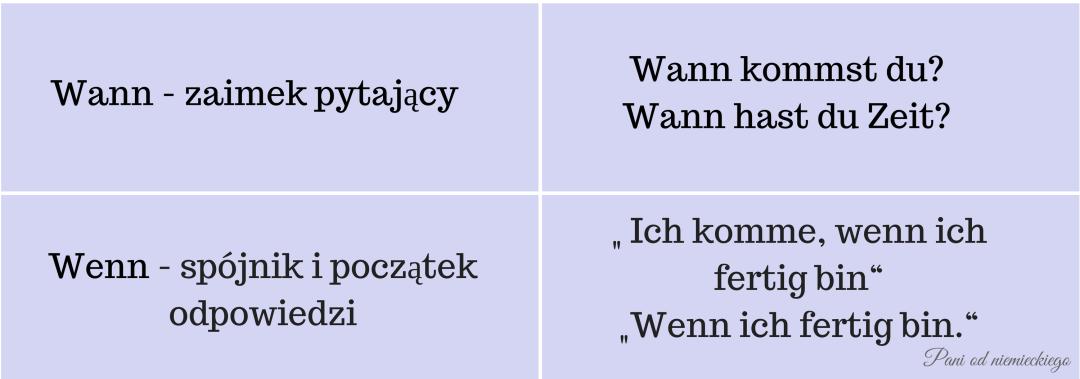 zestawienie-w-vsw